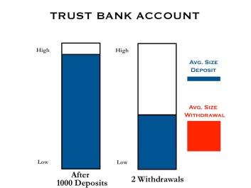trust-bank-3